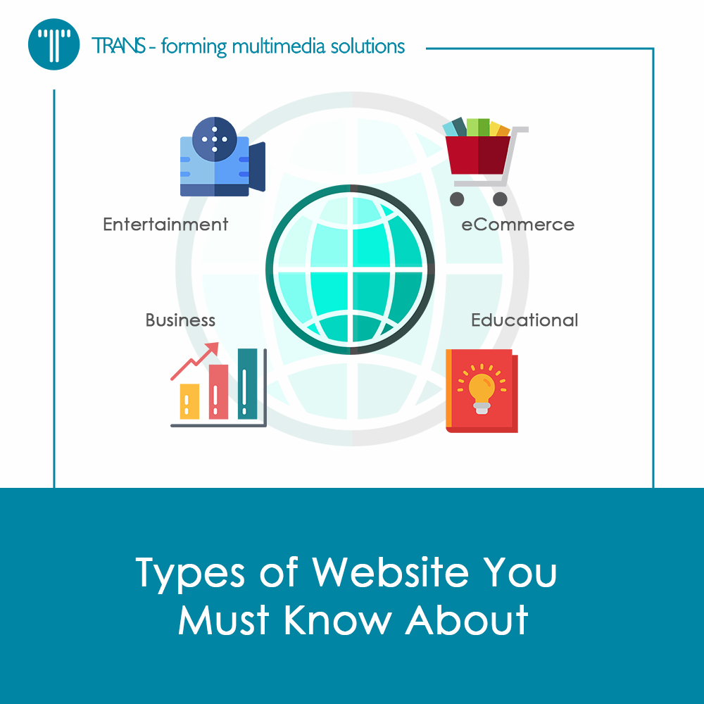 Types-of-website-you-must-know-about